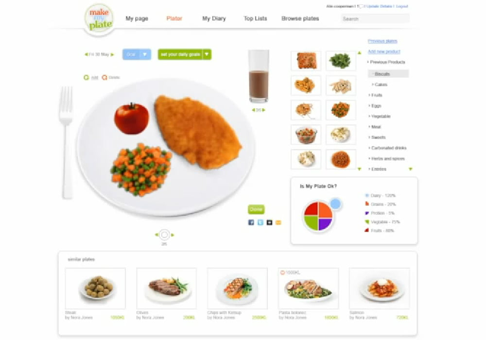 Make My Plate: The Online Visual Nutrition Guide | Health News