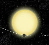 Technology News: New Planet Discovered Using Einstein's Theory Of Relativity