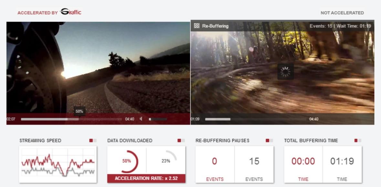 Giraffic Adaptive Video Accelerator - Side-by-Side Demo Screenshot