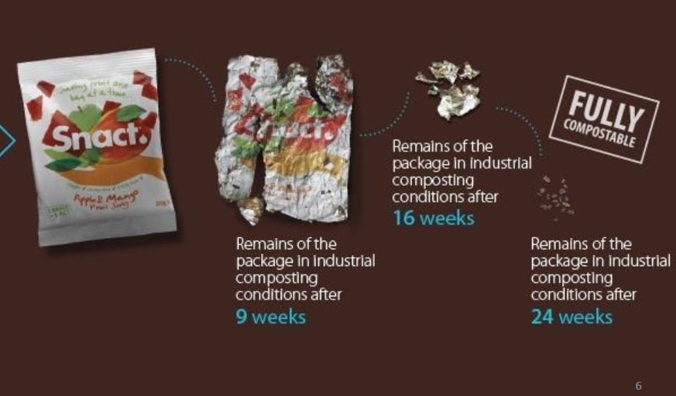 TIPA's biodegradable packaging. Courtesy