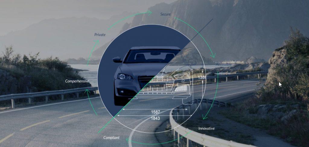 Israeli Startup Otonomo Partners With Microsoft To Expand Its Range of Automotive Services