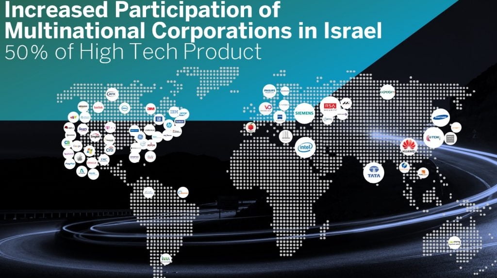 A slide provided by the Israeli Innovation Authority showing multinational activity in Israel. Courtesy